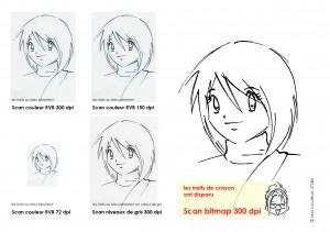 test caran d'ache sketch