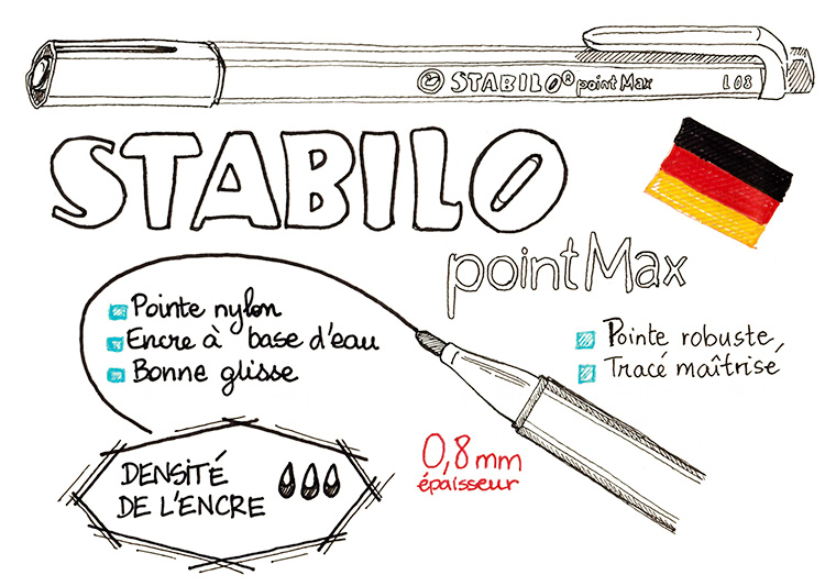 Description Stabilo PointMax