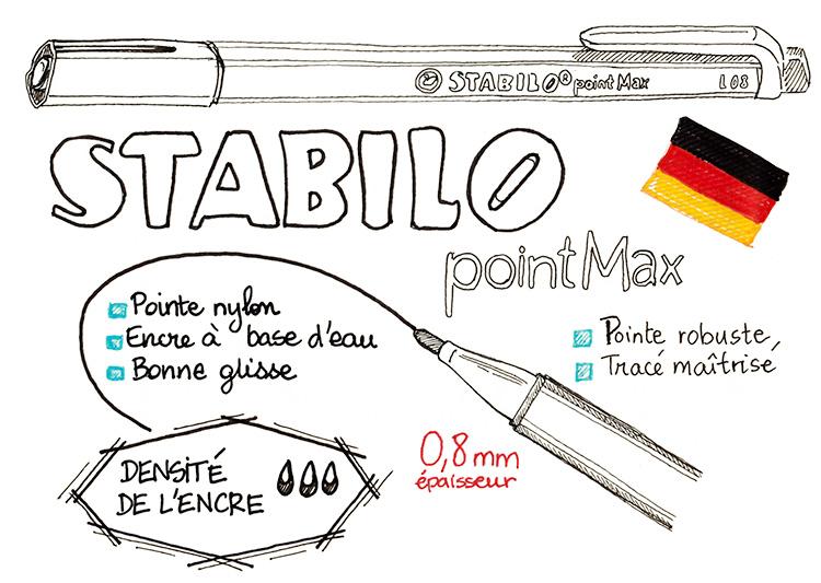 Description Stabilo PointMax