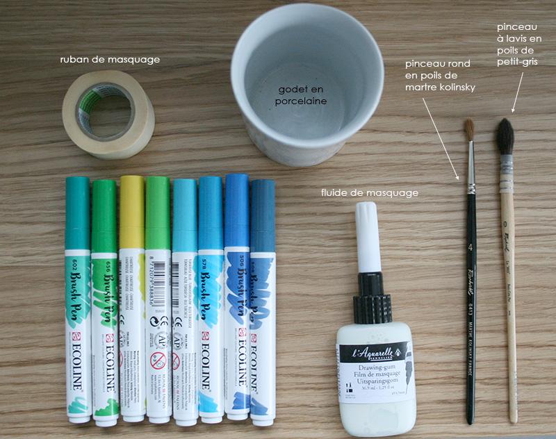 Peindre eu feutre Ecoline Brush Pen