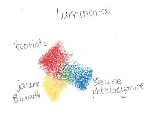 luminance crayon test