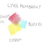llyra crayon test