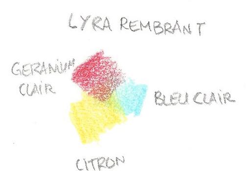 lyra crayon test