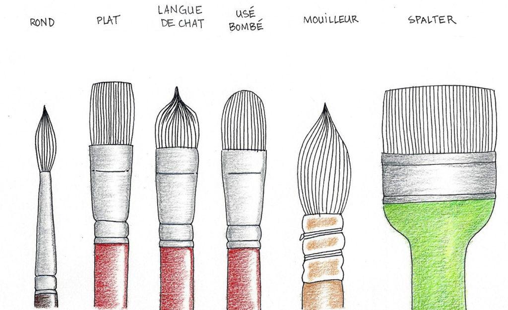 Différentes formes de pinceaux
