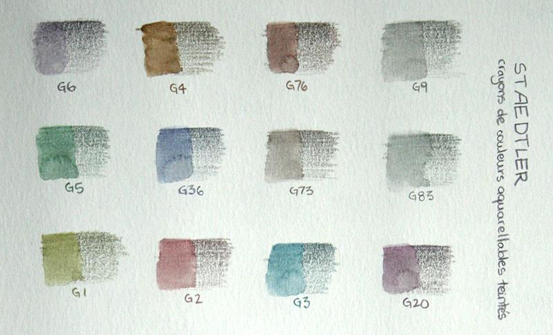 Nuancier des crayons aquarellables teintés Staedtler