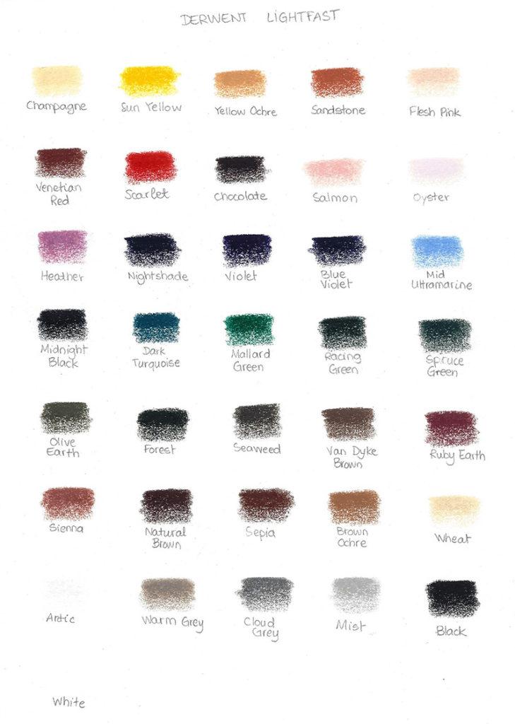 Nuancier de la boîte de 36 crayons de couleur Derwent Lightfast